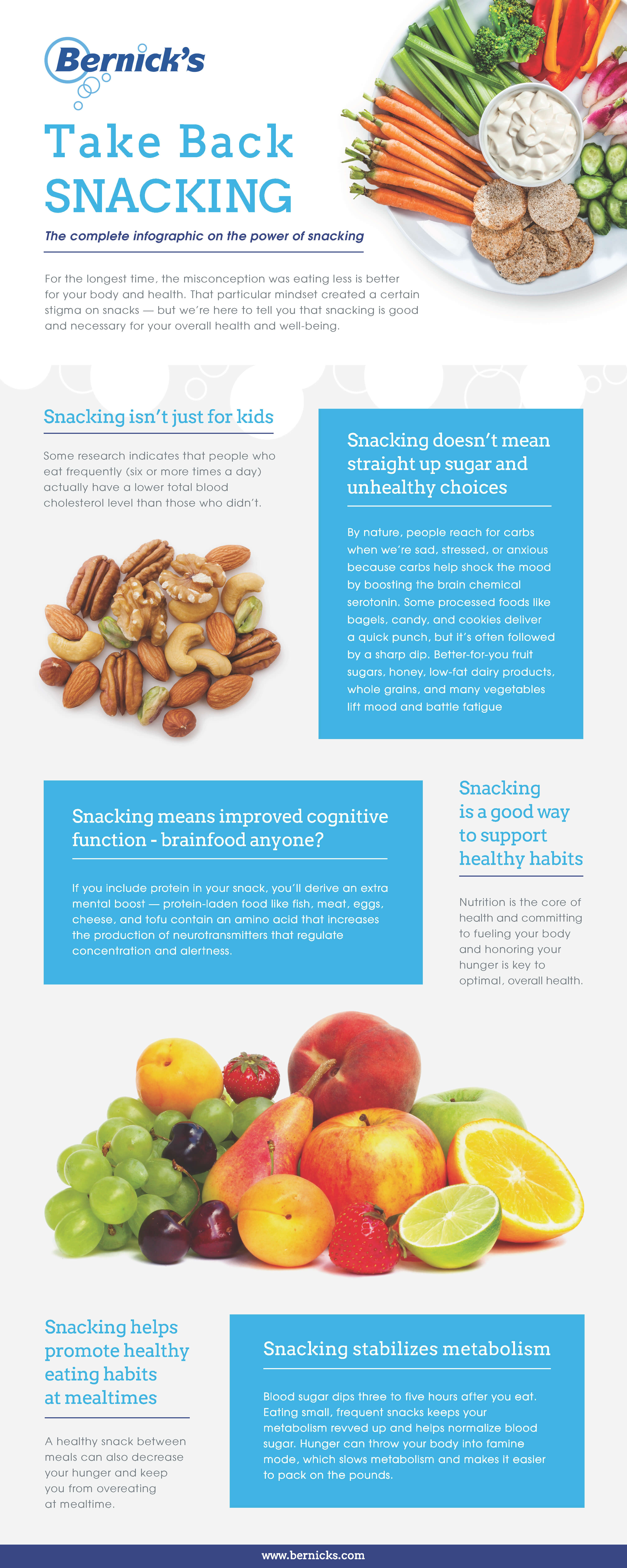 Take back snacking infographic